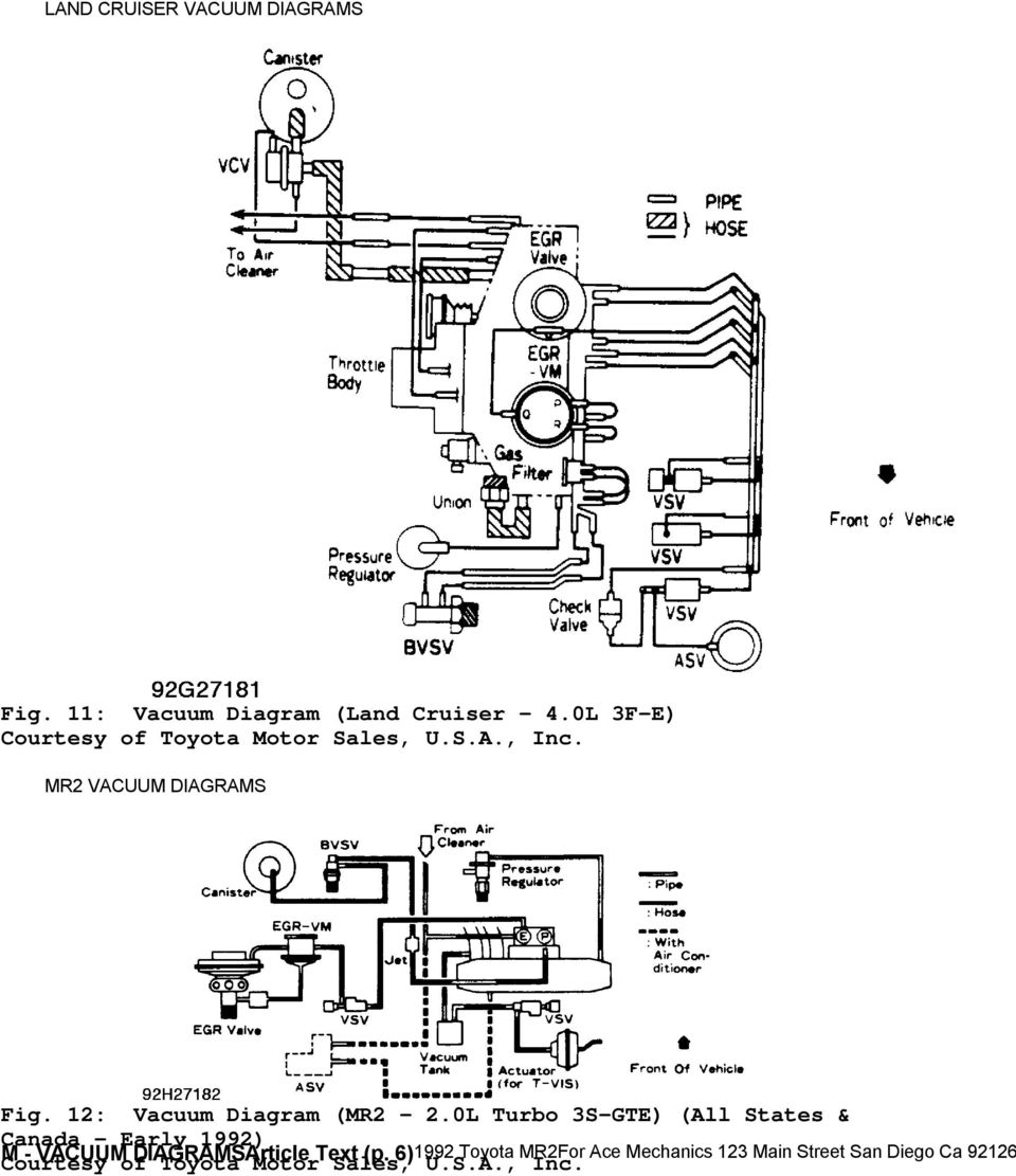 KR_3430] Toyota All Vacuum Diagrams 1992 1993 Pictures Download DiagramAriot Crove Heeve Mohammedshrine Librar Wiring 101