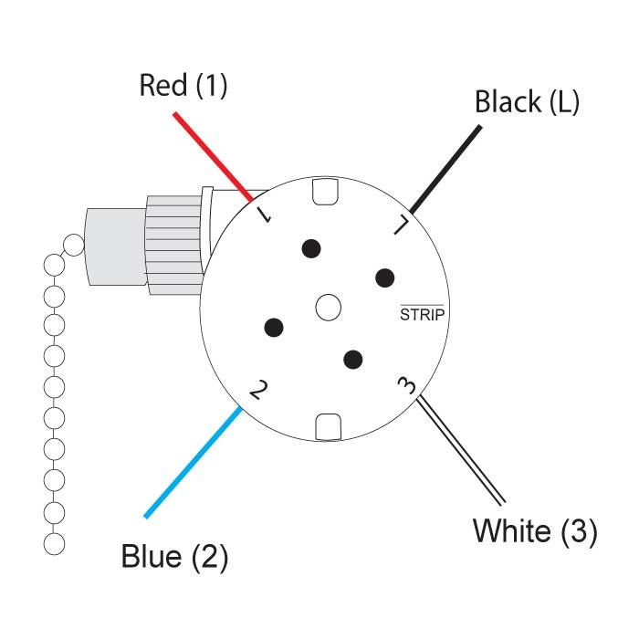 [DIAGRAM_34OR]  AD_2836] Zing Ear 3 Way Switch Wiring Diagram Free Diagram | Zing Ear Pull Chain Switch Wiring Diagram |  | Xolia Funi Aspi Ifica Inst Simij Chor Mohammedshrine Librar Wiring 101
