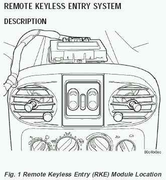 Motor Wiring Diagram For A 02 Pt Cruiser Wiring Diagram Extention Extention Lastanzadeltempo It