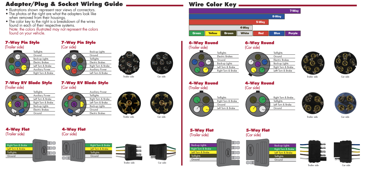 Groovy 4 Prong Trailer Wiring Harness Diagram Wiring Diagrams For Your Wiring Cloud Onicaalyptbenolwigegmohammedshrineorg