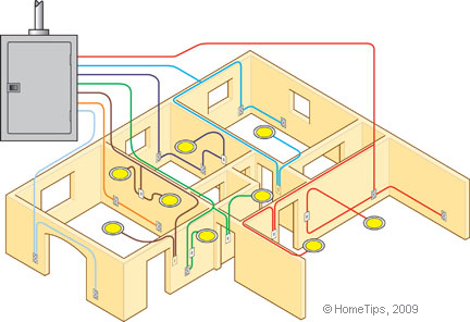 Sz 0284 Wiring A House From Start To Finish Download Diagram