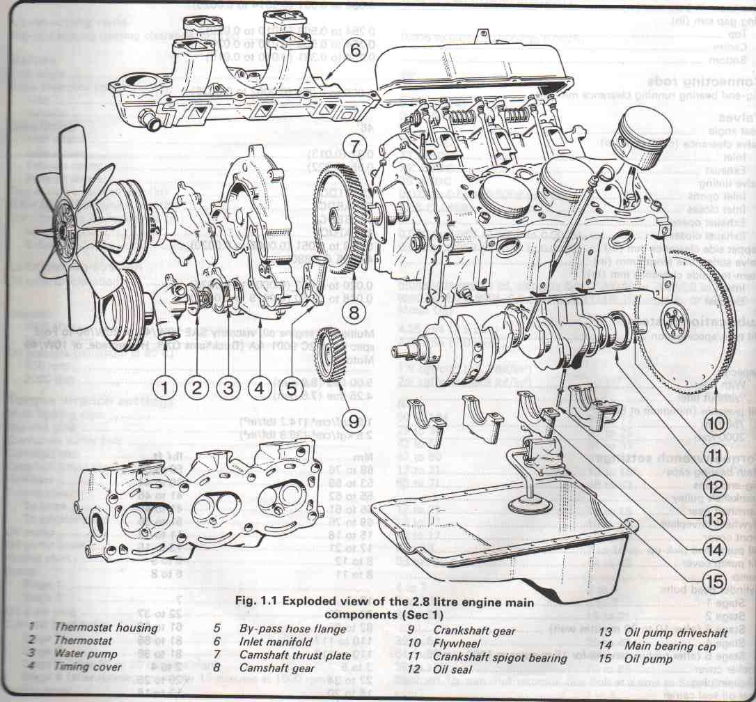 1999 ford ranger 3 0 engine diagram yr 5756  4 6 ford engine wiring diagram  yr 5756  4 6 ford engine wiring diagram