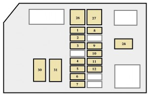 SM_3031] 1997 4Runner Fuse BoxCosa Hone Salv Mohammedshrine Librar Wiring 101