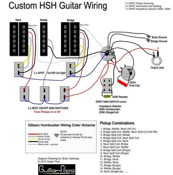 Art 320 Humbucker Wiring Diagram - 2014 Dodge Challenger Fuse Box Diagram -  source-auto5.yenpancane.jeanjaures37.frWiring Diagram Resource