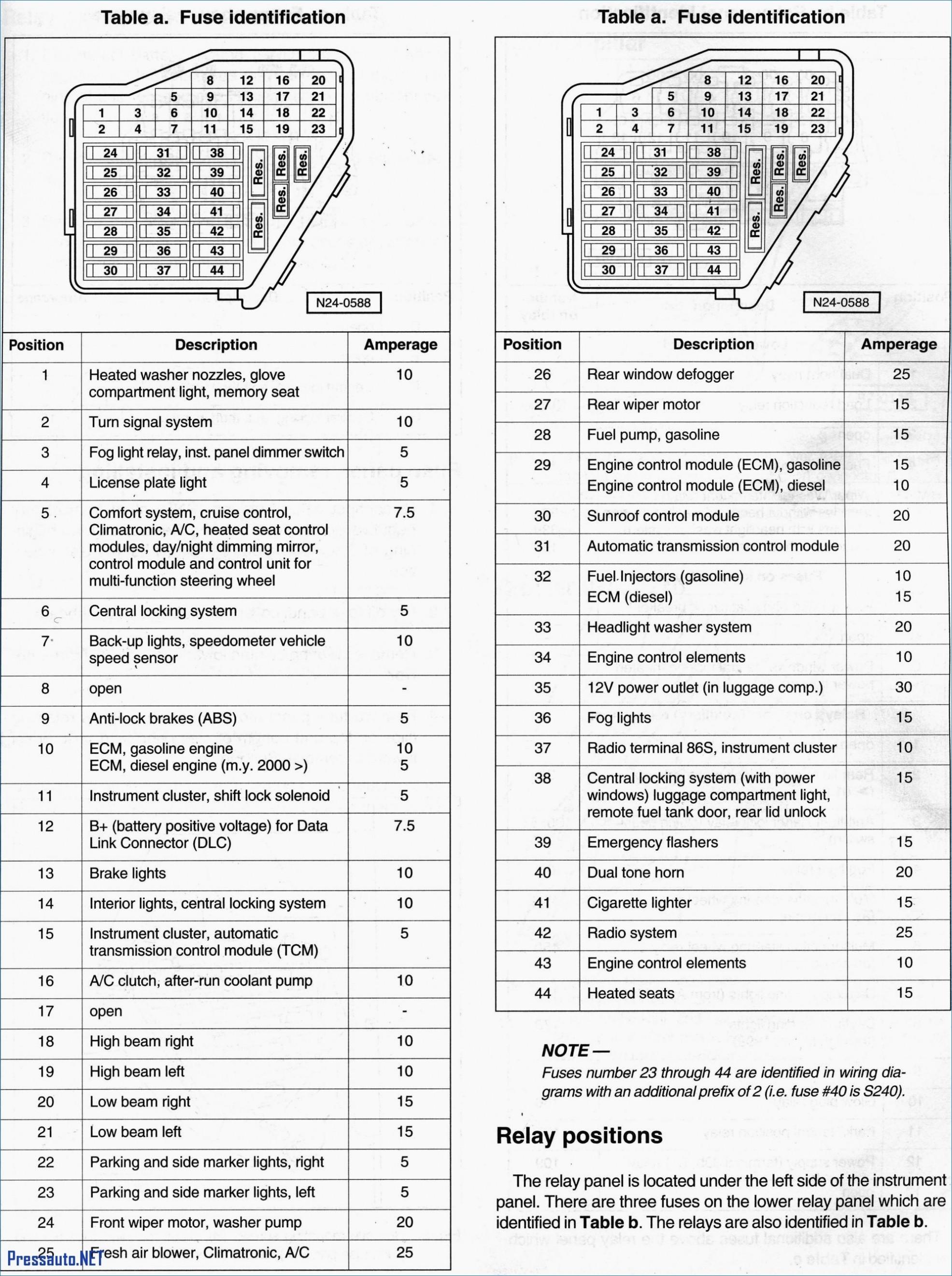 B7 S4 Fuse Box - 92 Club Car Wiring Diagram Free Download for Wiring Diagram  SchematicsWiring Diagram Schematics