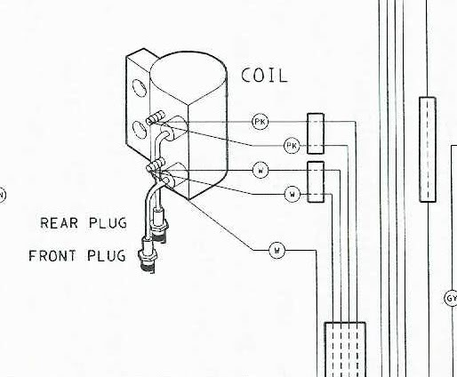 Harley Dyna 2000 Ignition Wiring Diagram For Shovelhead - Car Amplifier Wiring  Diagram - enginee-diagrams.yenpancane.jeanjaures37.frWiring Diagram Resource