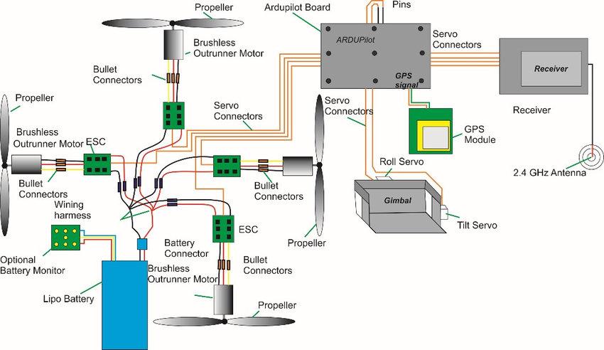 [DIAGRAM_3ER]  GC_4812] Brain Esc Wiring Diagram Free Diagram | Brain Esc Wiring Diagram |  | Terst Reda Cosm Isra Mohammedshrine Librar Wiring 101