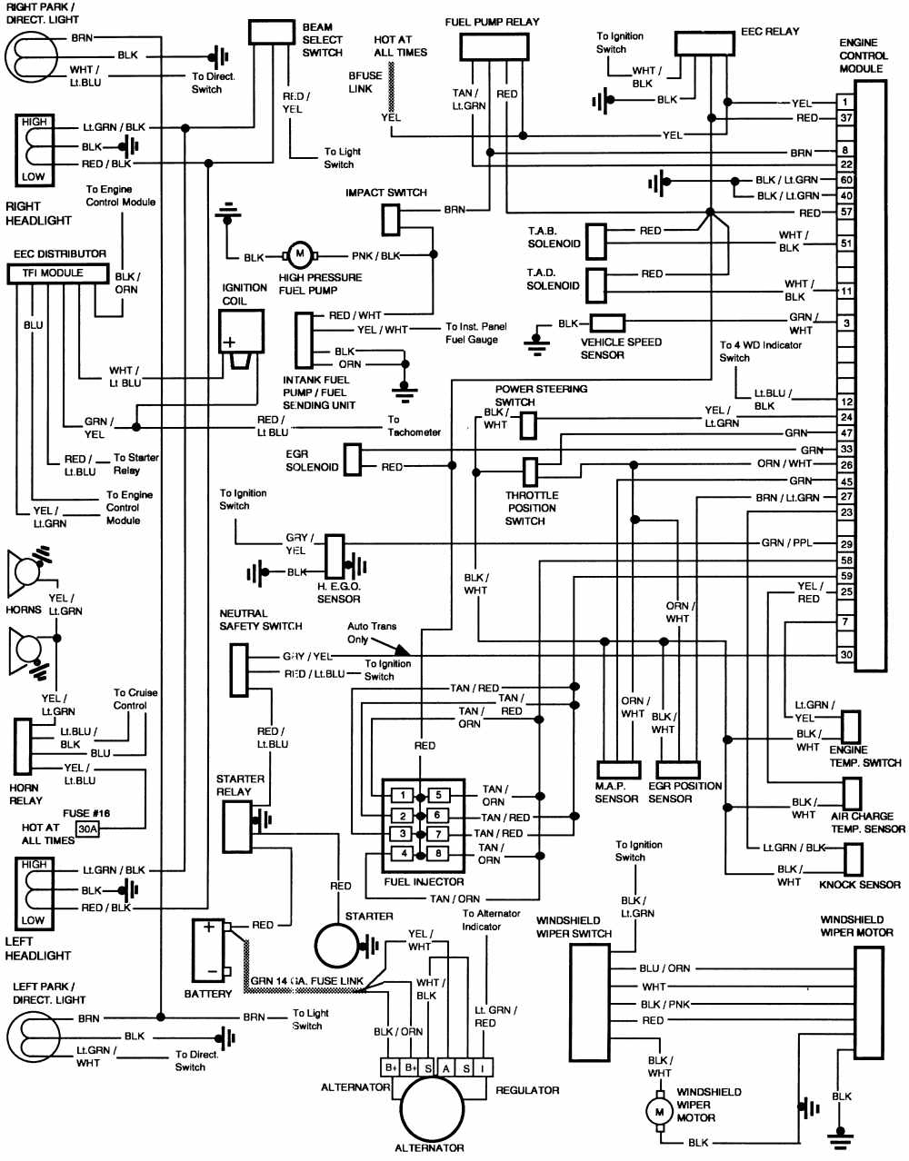 Opel Astra Mk3 Wiring Diagram - 1999 Buick Park Avenue Fuse Diagram -  schematics-source.tukune.jeanjaures37.frWiring Diagram Resource
