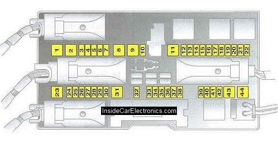 vauxhall astra 52 fuse box wt 5727  astra h fuse box guide download diagram  astra h fuse box guide download diagram