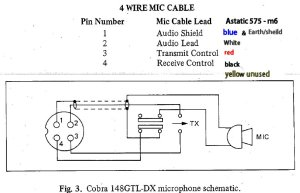 Astatic Cb Mic Wiring Diagram from static-resources.imageservice.cloud
