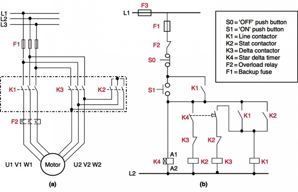 Phenomenal What Is Control Circuit For Star Delta Starter Of A 3 Phase Motor Wiring Cloud Orsalboapumohammedshrineorg