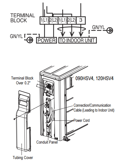 mitsubishi ac wiring diagrams | variable wiring diagram -  variable.ilcasaledelbarone.it  ilcasaledelbarone.it