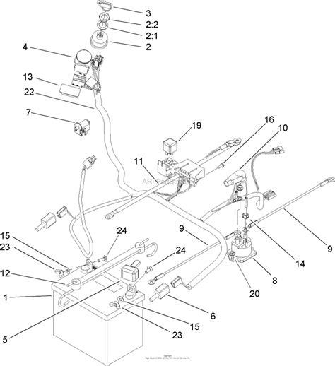 Tremendous Toro Timecutter Z420 Wiring Diagram Epub Pdf Wiring Cloud Overrenstrafr09Org