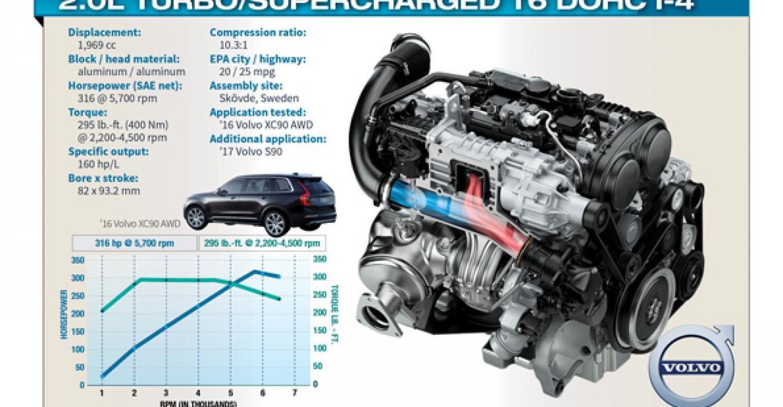 [SCHEMATICS_48ZD]  GW_9111] Volvo Xc90 Turbo Engine Diagram | Volvo Xc90 Engine Diagram |  | Abole Xeira Mohammedshrine Librar Wiring 101