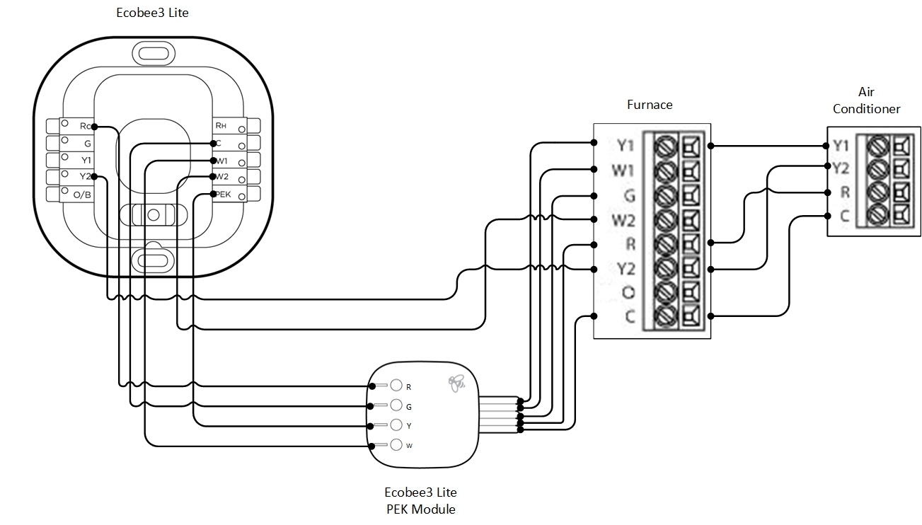 Nest Thermostat Wiring Diagram 6 Wire from static-resources.imageservice.cloud