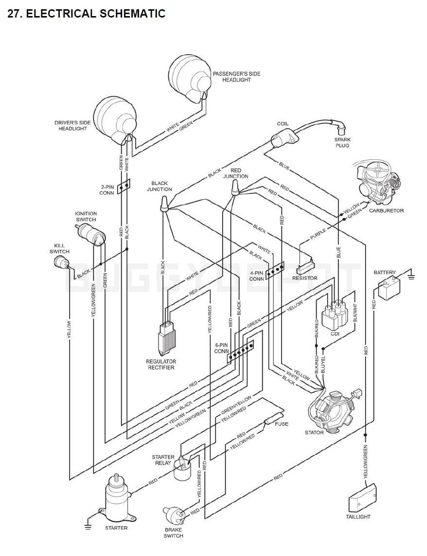GN_1845] Gy6 150 Go Cart Wiring Diagram Schematic WiringTool Unre Bedr Nful Gho Vira Mohammedshrine Librar Wiring 101