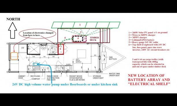 Enjoyable Newest Cissell Dryer Wiring Diagram Cissell Clothes Dryer L44Fd42 Wiring Cloud Gufailluminateatxorg