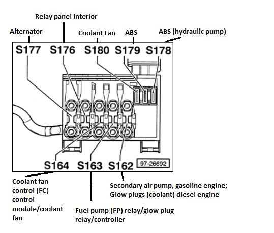 Groovy Fuse Box Diagram For A 2003 Vw Jetta 1 8T Basic Electronics Wiring Wiring Cloud Inklaidewilluminateatxorg