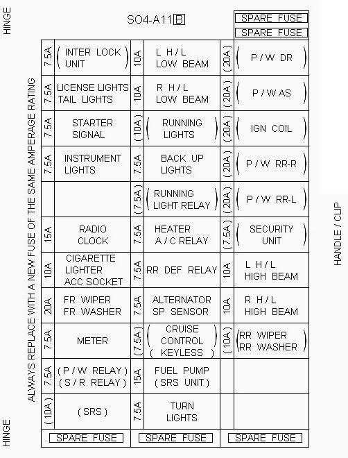 Pleasing 00 Accord Fuse Box Basic Electronics Wiring Diagram Wiring Cloud Ittabpendurdonanfuldomelitekicepsianuembamohammedshrineorg
