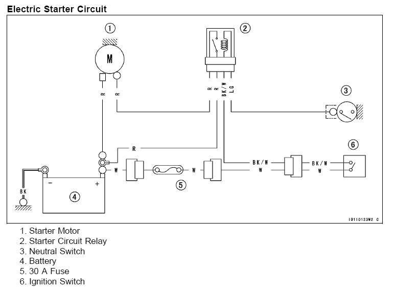 HD_1009] Kawasaki Mule Kaf620 Wiring Diagram Free DiagramMill Romet Argu Basi Kumb Dness Cette Xeira Phae Mohammedshrine Librar  Wiring 101