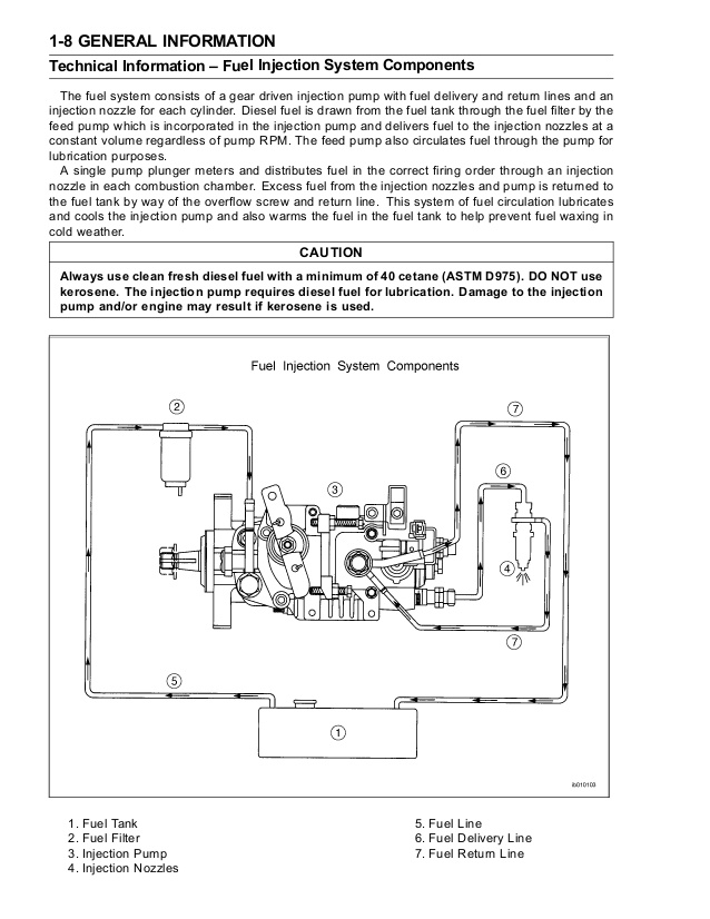 Diagram Kawasaki Mule 3010 Wiring Diagram Full Version Hd Quality Wiring Diagram Blogxgoo Mefpie Fr