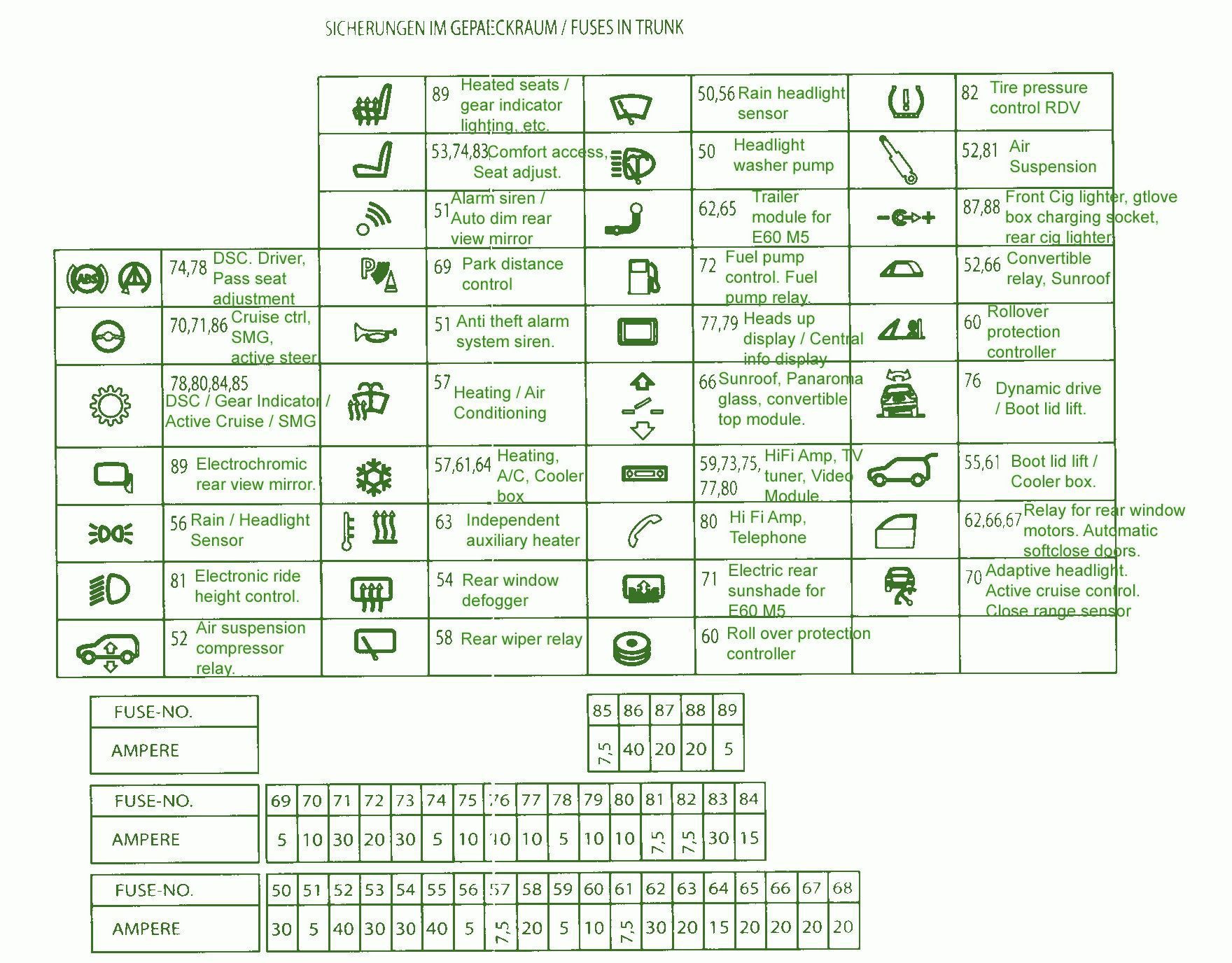 [SCHEMATICS_44OR]  TW_6124] Corsa C 1 4 Engine On Wiring Diagram For Water Pump Pressure  Switch Schematic Wiring | Opel Vectra C Fuse Box Diagram |  | Sheox Dimet Akeb Rect Mohammedshrine Librar Wiring 101
