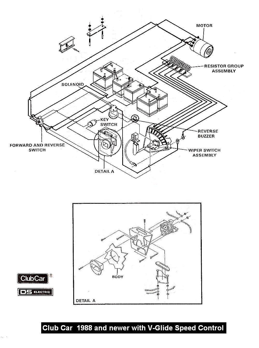 Fine Golf Cart Speed Controller Wiring Diagram Schematic Diagram Wiring Cloud Counpengheilarigresichrocarnosporgarnagrebsunhorelemohammedshrineorg