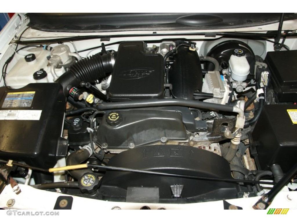 2002 Gmc 4 2 Engine Diagram Interior Fuse Box S13 Hatch Bege Wiring Diagram