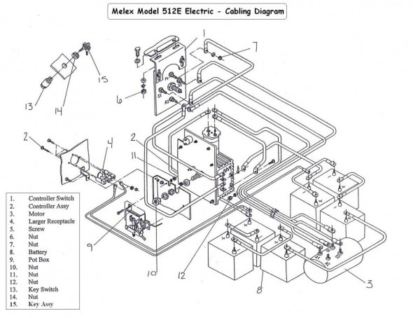 36 Volt Ezgo Golf Cart Wiring Diagram from static-resources.imageservice.cloud