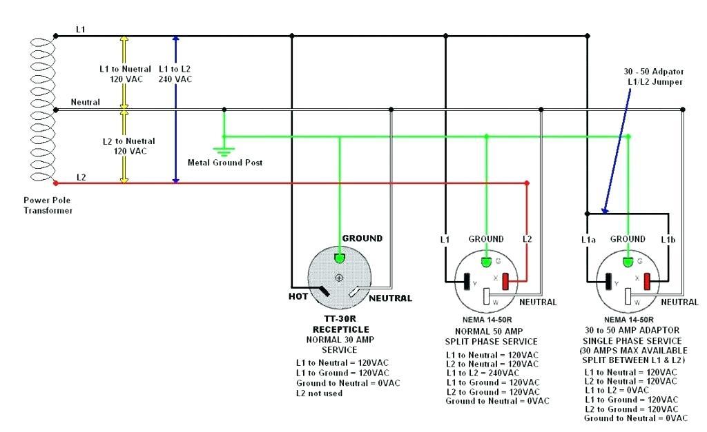 Mv 6693  Nema 14 50r Wiring Diagram Free Download Wiring