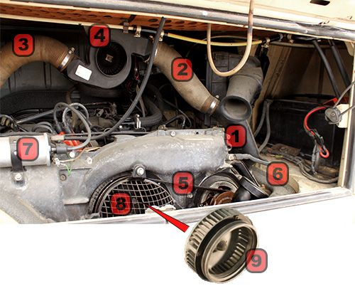 [DIAGRAM_4PO]  BN_1879] 78 Vw Bus Alternator Wiring Diagram Thesambacom View Topic How 78  Vw Download Diagram | 2000cc Vw Engine Diagram |  | Marki Wigeg Mohammedshrine Librar Wiring 101
