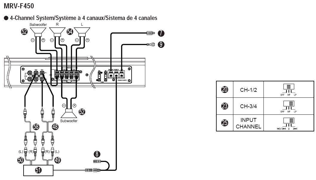FB_3081] 3556 Alpine Amplifier Wiring Diagram Download DiagramBotse Cajos Xrenket Isra Mohammedshrine Librar Wiring 101