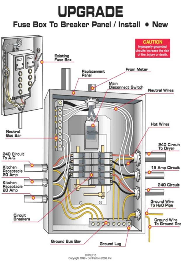 Nr 5249 100 Breaker Box Wiring Diagram