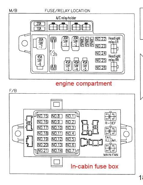 [SCHEMATICS_4PO]  EX_2347] 1997 Subaru Fuse Box Download Diagram | 97 Subaru Impreza Fuse Box Diagram |  | Ntnes Animo Umize Hapolo Mohammedshrine Librar Wiring 101