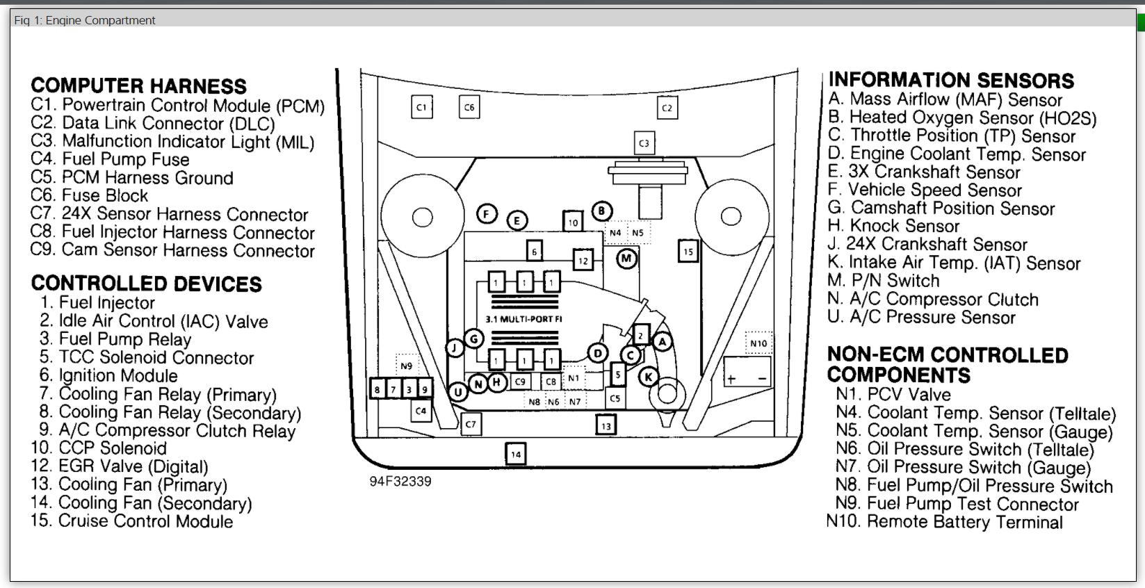 Groovy 94 Buick Fuse Box Battery Wiring Diagram Database Wiring Cloud Dulfrecoveryedborg