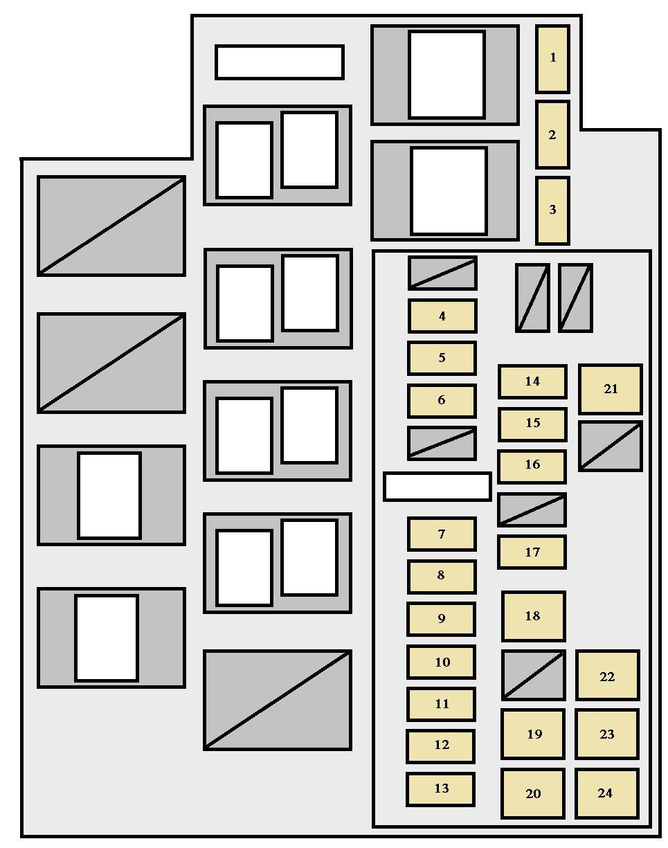 Wondrous Toyota Rav4 Fuse Diagram Wiring Diagram Data Wiring Cloud Eachirenstrafr09Org