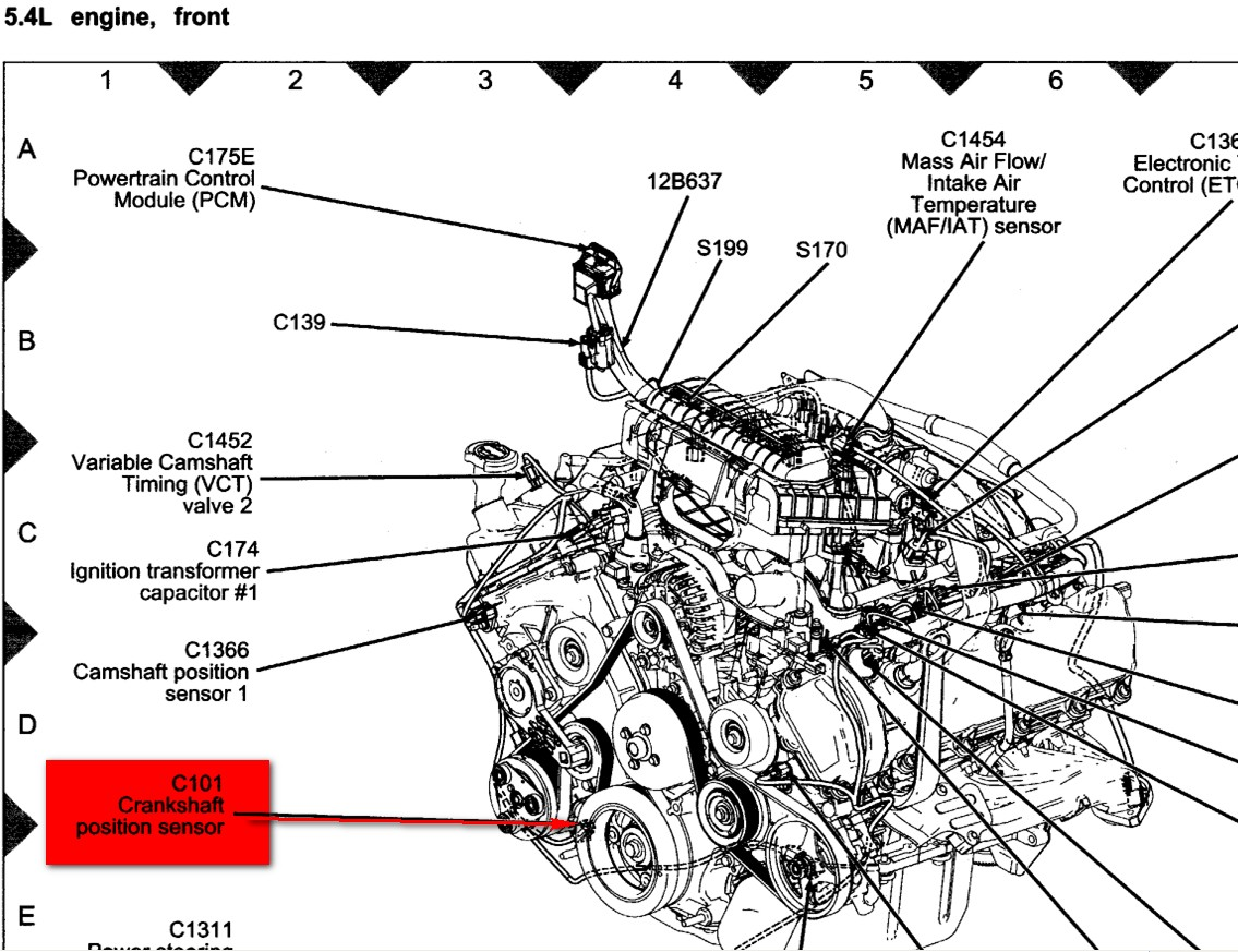 Diagram 2004 5 4 Liter Tritan Bmw M60 Engine Diagram Bathroom Vents Tukune Jeanjaures37 Fr