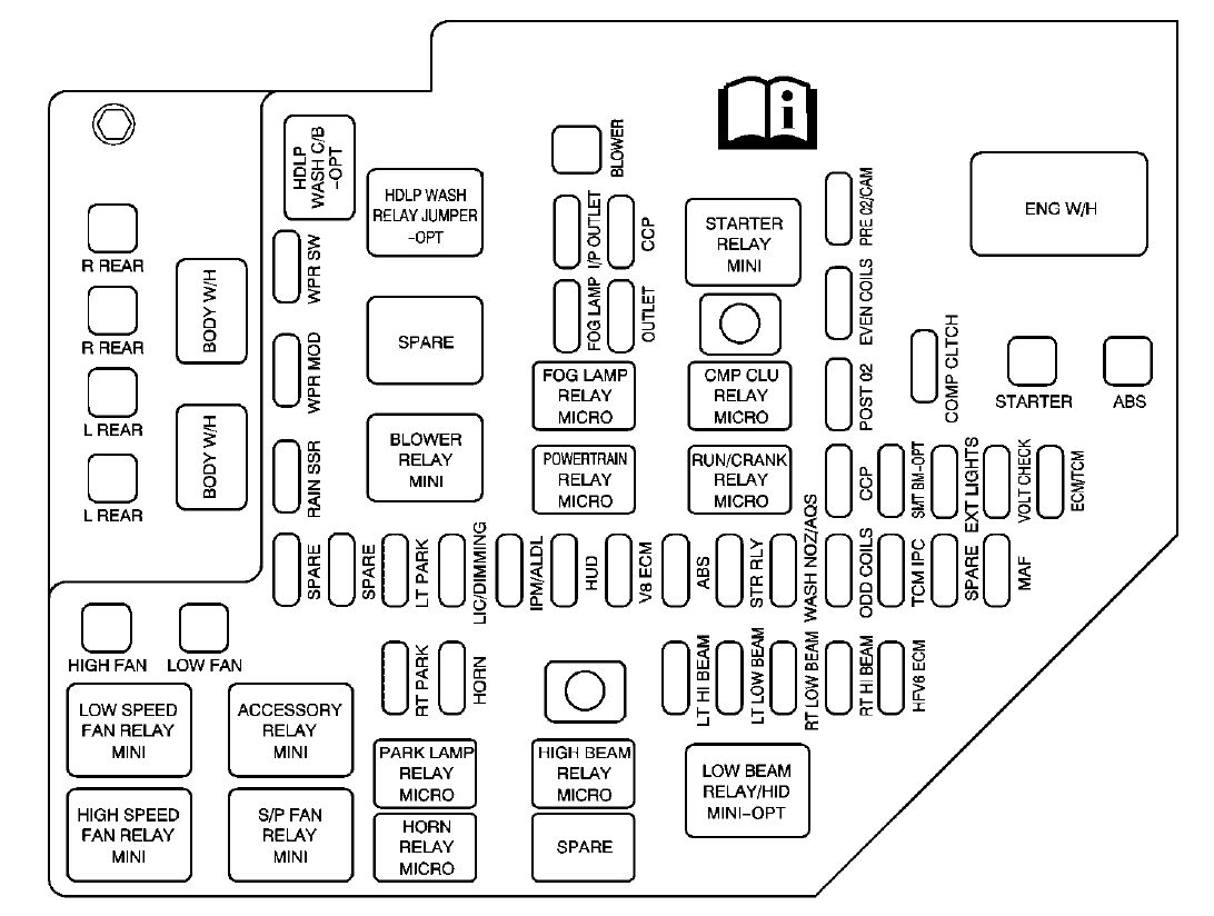 [QNCB_7524]  ZR_0699] 2016 Cadillac Srx Wiring Diagram Wiring Diagram   2016 Cadillac Srx Wiring Diagram      Eatte Emba Mohammedshrine Librar Wiring 101