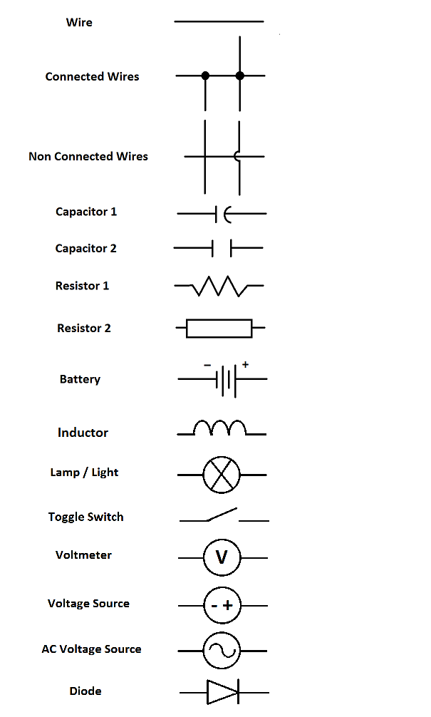 Magnificent A Beginners Guide To Circuit Diagrams Electrical Engineering Wiring Cloud Hisonepsysticxongrecoveryedborg