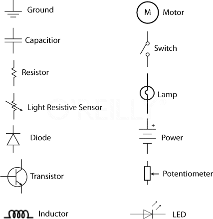 Amazing In Series With The Component Circuit Diagrams And Symbols Circuit Wiring Cloud Gufailluminateatxorg