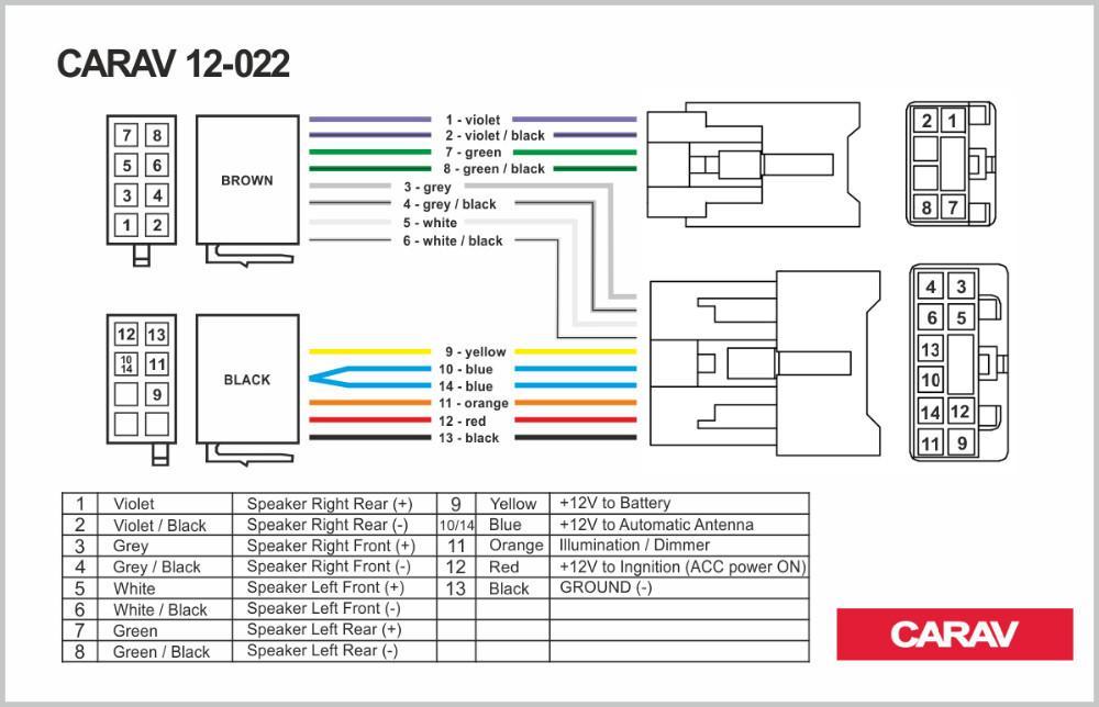 CZ_3583] Renault Laguna 3 Wiring Diagram Renault Laguna Wiring Diagram  Download DiagramNful Gue45 Mohammedshrine Librar Wiring 101