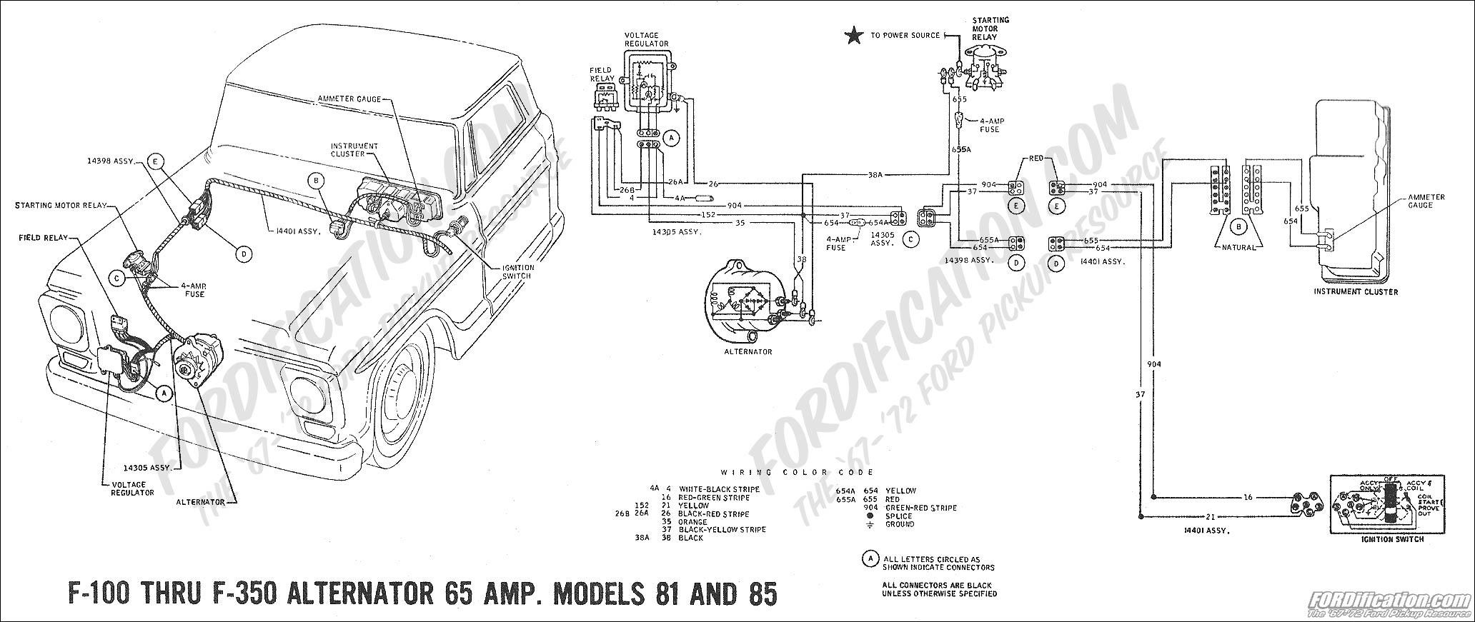Strange 1970 Ford Truck Alternator Wiring Wiring Diagram Wiring Cloud Ittabisraaidewilluminateatxorg