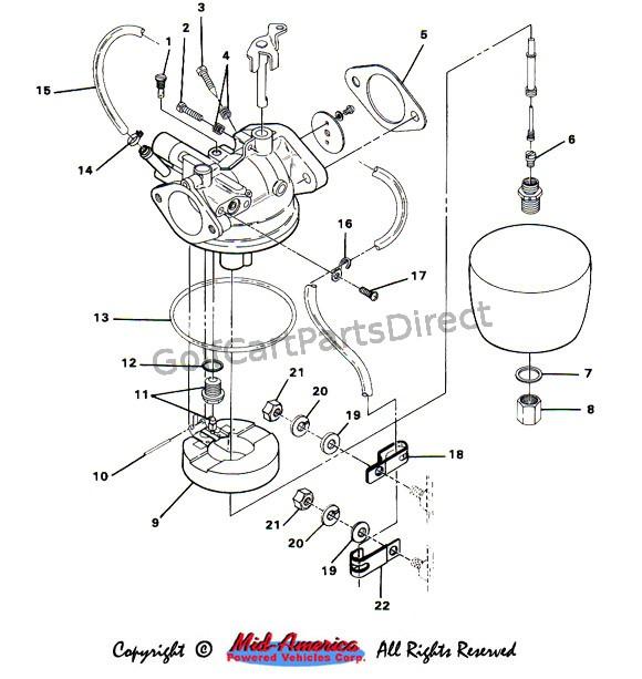 Fabulous Gas Club Car Precedent Wiring Diagram Basic Electronics Wiring Diagram Wiring Cloud Lukepaidewilluminateatxorg