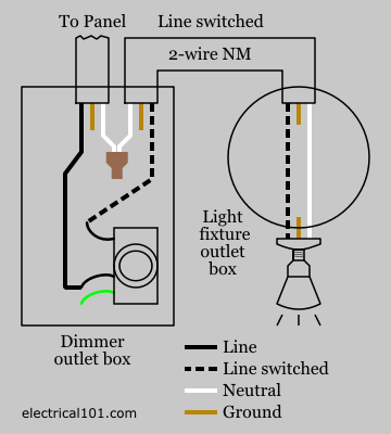 Incredible Dimmer Switch Wiring Electrical 101 Wiring Cloud Unhoicandsaprexeroixtuhyedimohammedshrineorg