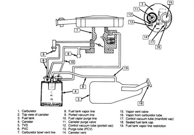 [QNCB_7524]  FZ_4103] 04 Trailblazer Engine Diagram Download Diagram | 2008 Chevy Trailblazer Engine Diagram |  | Pead Viewor Mohammedshrine Librar Wiring 101