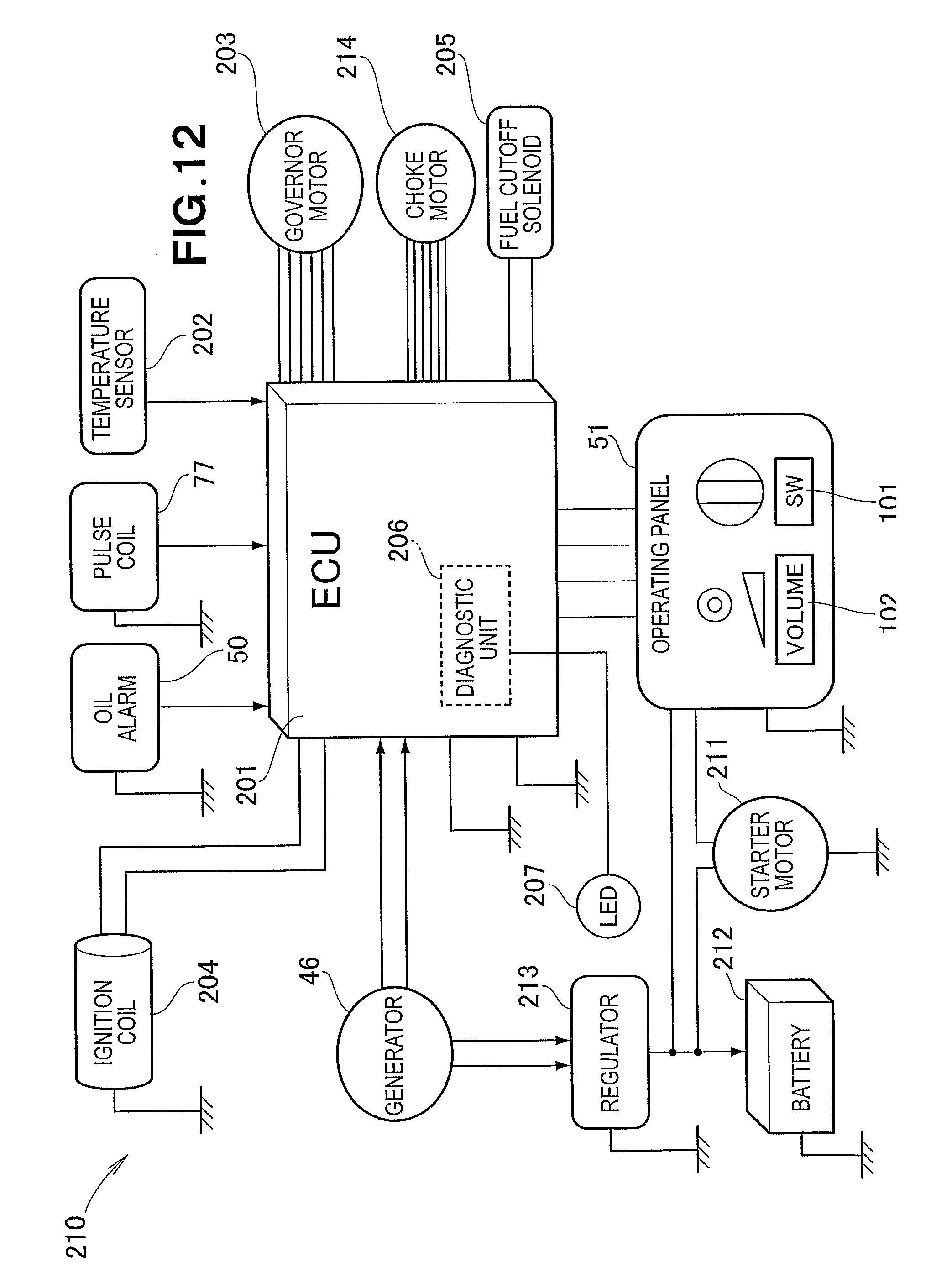 Fg Wilson 2001 Control Panel Wiring Diagram Pdf