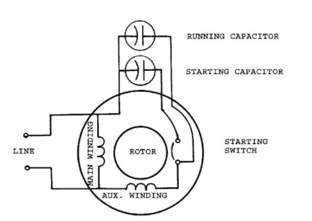 Pleasing Single Phase Induction Motors Electric Motor Wiring Cloud Rdonaheevemohammedshrineorg