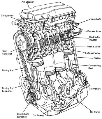lamborghini engine diagrams automobile engine parts diagram wiring diagram schematics  automobile engine parts diagram