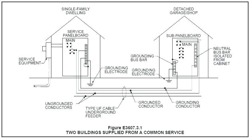 [FPWZ_2684]  EZ_2570] Wiring Garage Service Panel | Detached Garage Wiring Codes |  | Nuvit Etic Mohammedshrine Librar Wiring 101