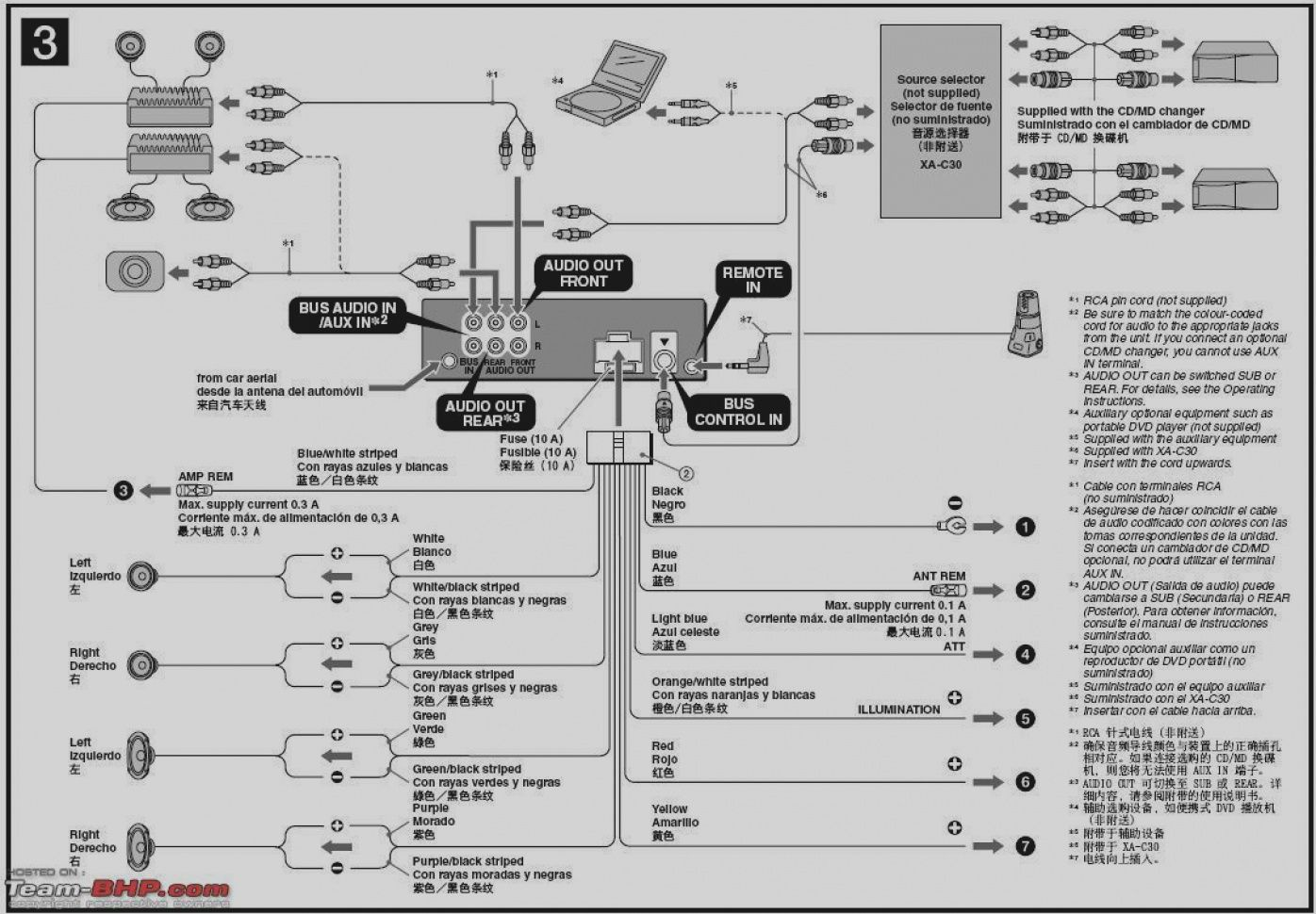 Wiring Diagram Sony Car Stereo